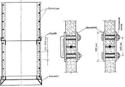 Соединение колец построенного своими руками бетонного колодца