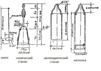 Редко для бурения скважины используется только один снаряд. Чаще всего они применяются в комплексе: глинистые породы бурят шнеками или стаканами, рыхлые и водонасыщенные проходят желонкой
