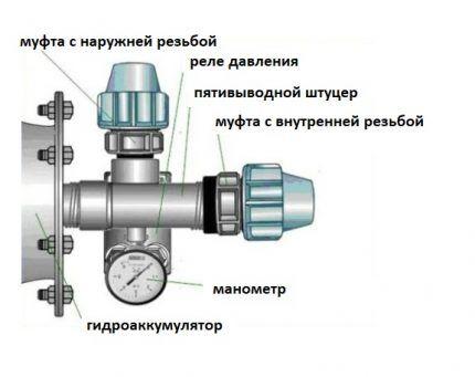 Монтаж реле давления