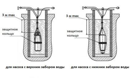 Схема монтажа погружного насоса