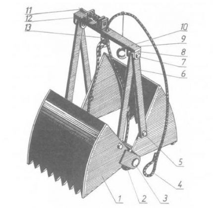 Схема грейфера для чистки колодца
