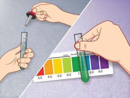 Определение водородного показателя