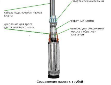 """Обратный клапан насоса """"Водомет"""""""