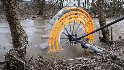 Спиральный насос