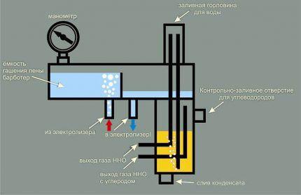 Котлы альтернативных систем отопления