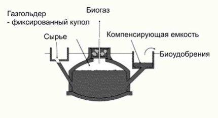 Подземный реактор