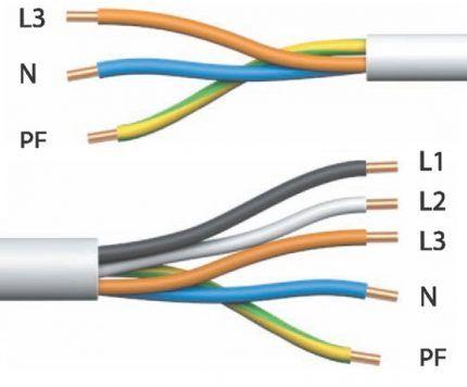 Образцы расцветок проводов многожильных кабелей