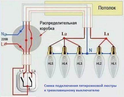 Пятирожковая люстра и трехклавишный выключатель