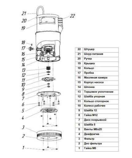 Схема разборки насоса
