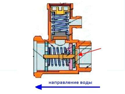 Нюансы слива воды из водонагревательного агрегата