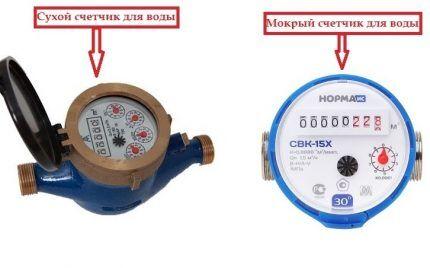 Как грамотно выбрать счетчик для измерения расхода воды