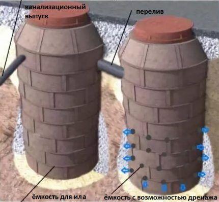 Полимерпесчаный колодец с дренажными отверстиями