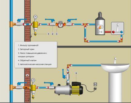 Варианты установки насосов повышения давления