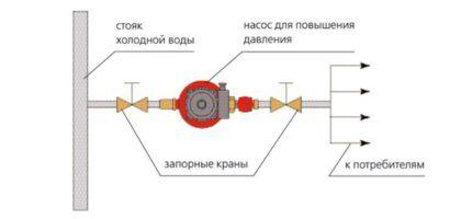 Подключение циркуляционного насоса