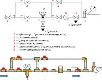 Схема подключения насоса
