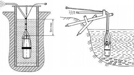 """Обзор погружного насоса """"Малыш"""": схема агрегата, характеристики, правила эксплуатации"""
