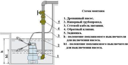 Поплавковое устройство