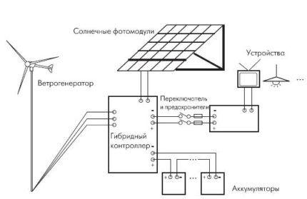 Схема гибридного контроллера