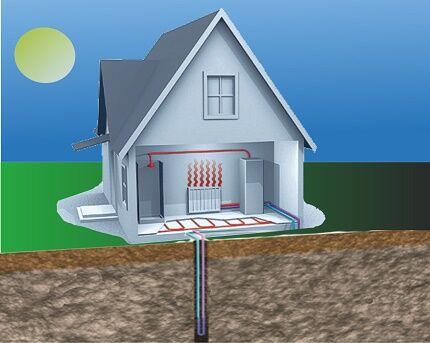 Конструкция теплового насоса земля вода