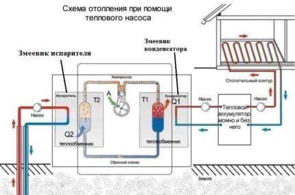 Как по мощности выбрать тепловой насос вода вода