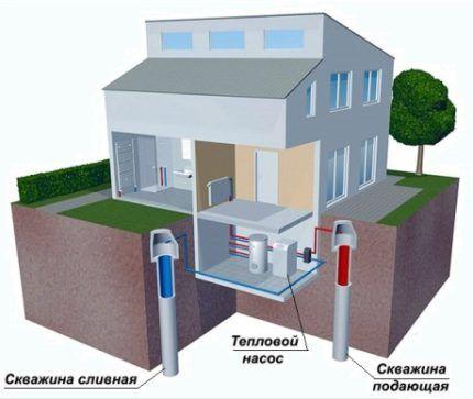 Как устроить тепловой насос вода вода