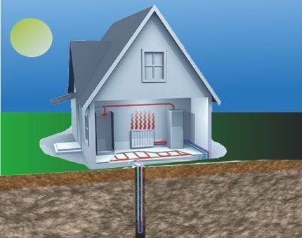Тепловой насос вода-вода: как устроен