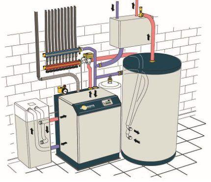 Оборудование теплового насоса вода вода
