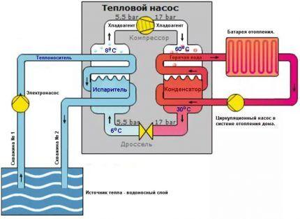 Устройство теплового насоса вода-вода