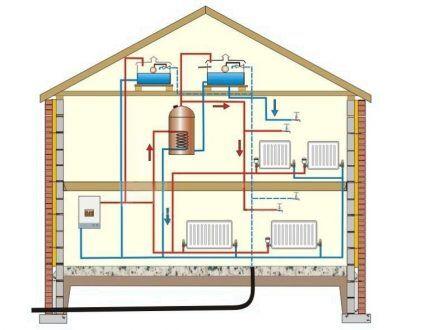 Схема установки батарей отопления