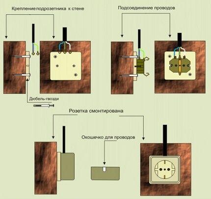 Монтаж накладной розетки: схемы