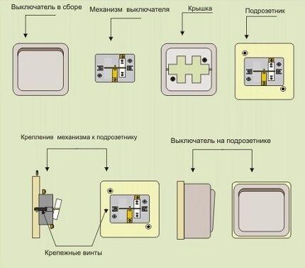 Как правильно установить накладной выключатель