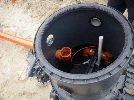 Форма и размер подключаемых труб