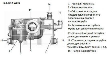 Схема мини-КНС