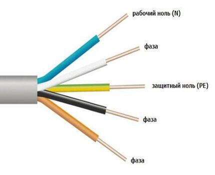 Правильная маркировка проводников