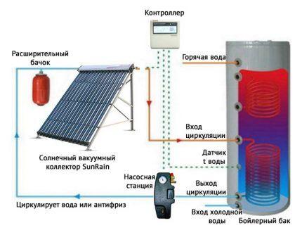 Схема солнечной станции с насосом