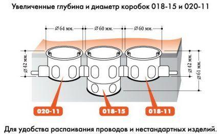 Схема стыковки подрозетников