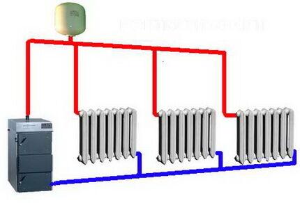 Двухтрубная отопительная система частного дома