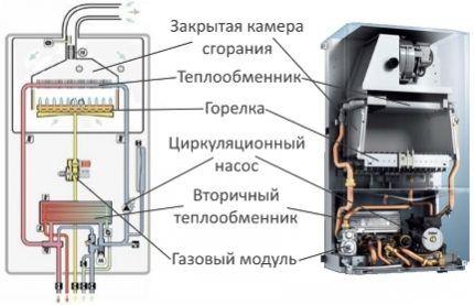 Устройство газового нагревателя