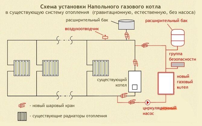 Системы газового отопления реферат 6942