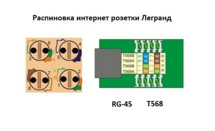 Схема подключения интернет розетки