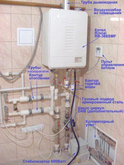Установка настенного газового котла