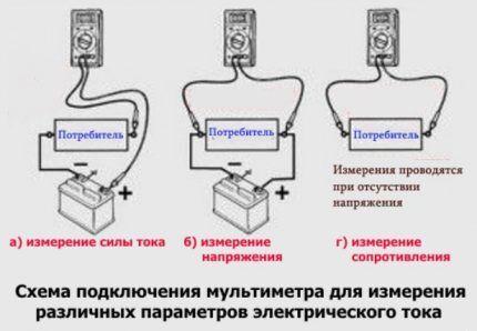 Как измерить напряжение, сопротивление и силу тока