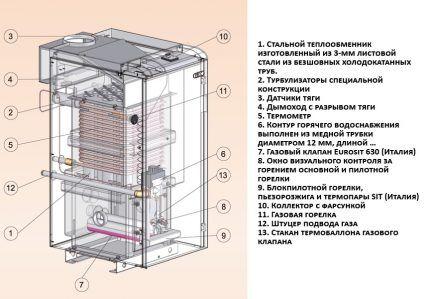 Схема чугунного напольного газового котла