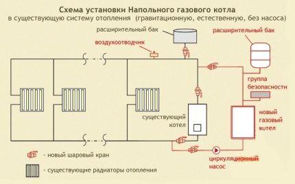 Схема системы отопления с напольным газовым котлом