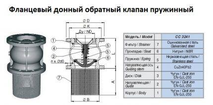 Схема обратного клапана для насосной станции