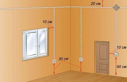 Схема расположения розеток и выключателя в жилом помещении