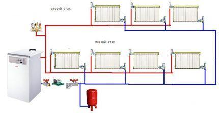 Насос в системе отопления двухэтажного дома