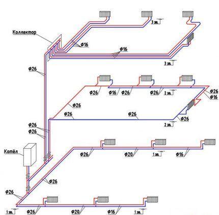 Схемы разных видов разводки отопления в двухэтажном доме