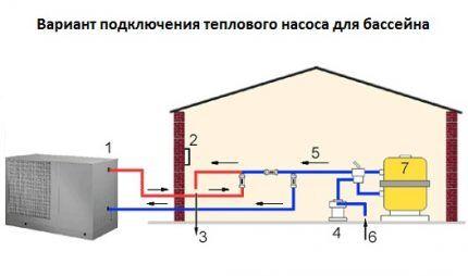 Схема функционирования теплового насоса