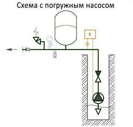 Схема с погружным насосом